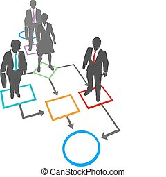 affärsfolk, lösningar, bearbeta, administration, produktionsdiagram
