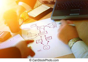 affärsfolk, planerande