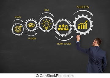 affärsfolk, teckning, framgång, begreppen, på, chalkboard