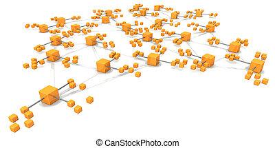 affärsidé, nätverk, struktur