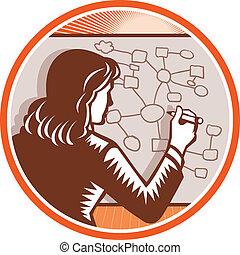 affärskvinna, mindmap, skrift, diagram, komplex, lärare