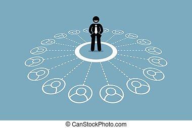 affärsman, med, många, kontakter, och, stark, affär, network.