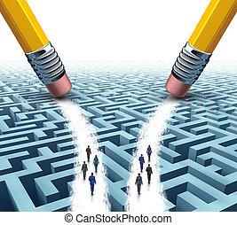 affärsverksamhet lag, lösning, val