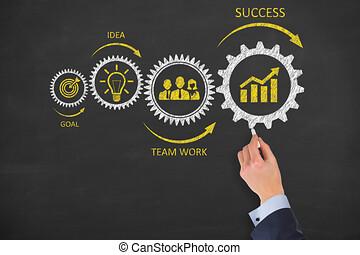 affärsverksamhet människa, teckning, framgång, begreppen, på, blackboard, bakgrund