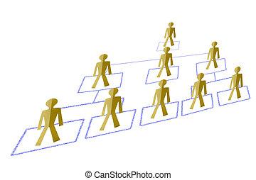 affärsverksamhet organisation tablå, begrepp