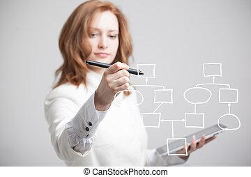 affaires femme, processus, concept, organigramme, dessin
