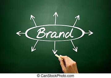 affari, concetto, marca, strategia, indicazione