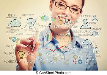 affari donna, giovane, strategia, concetti, disegno