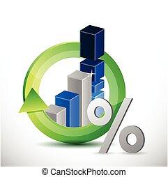 affari, economia, spostamento, percentuale