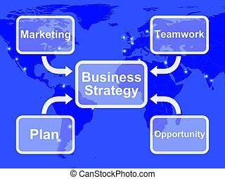 affari, esposizione, strategia, diagramma, lavoro squadra, piano