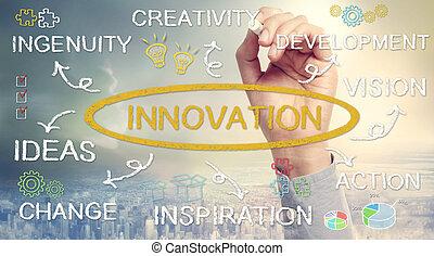 affari, innovazione, concetto, con, mano