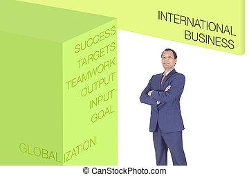affari internazionali