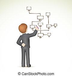 affari, mandrawing, diagramma flusso