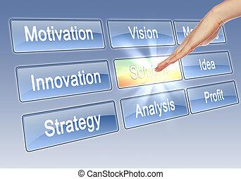affari, mostra, parole, digitale