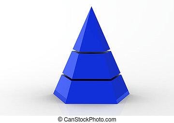 affari, piramide