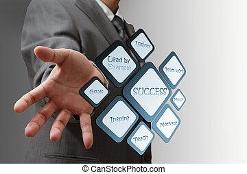 affari, successo, diagramma flusso, uomo, mostra