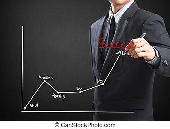 affari, uomo, grafico, successo, disegno