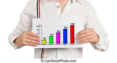 affiche, diagramme croissance