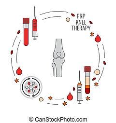 affiche, riche, plaquette, traitement, plasma, genou, monde médical