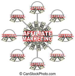 affiliate, marketing, aangesluit, aansluitingen, van, referrals, en, geld