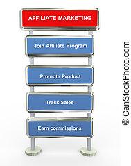 Affiliate marketing - 3d render of affiliate marketing...