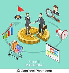 affiliate, marketing, wohnung, isometrisch, vektor, concept.