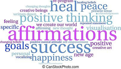 Affirmations word cloud on a white background.