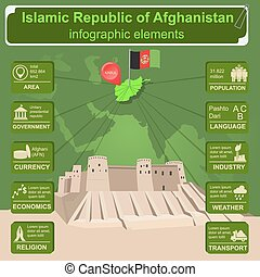 Afganistan infographics, statistical data, sights. Vector...