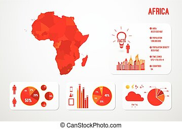Africa Continent Map