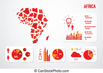 Africa Continent Map Infographics