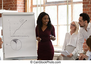 African American businesswoman making whiteboard presentation in office