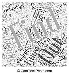 african american genealogy Word Cloud Concept