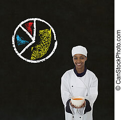 african american woman chef holding bowl of soup with chalk pie chart on blackboard background
