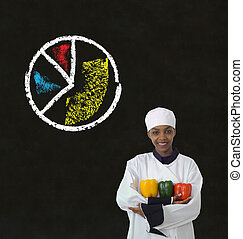 african american woman chef with chalk pie chart on blackboard background