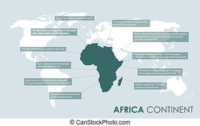 african continent facts
