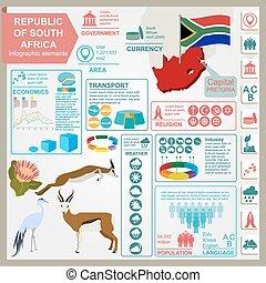 afrique, sud, infographics