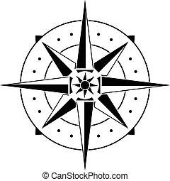aftekenmal, kompas
