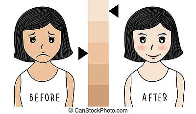 after., femme, illustration., face., acné, vecteur, peau, avant, soin