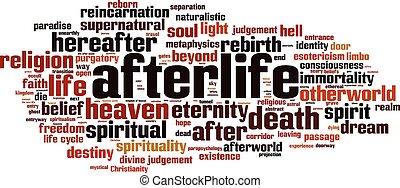 Afterlife word cloud concept. Vector illustration - horizontal