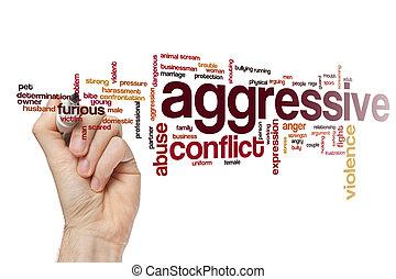 Aggressive word cloud