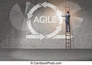 agile, concept, développement, logiciel