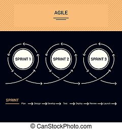 Agile methodology sprint concept summary diagram. Sprint sequence and sprint processes explained. High contrast vector scheme on dark background.