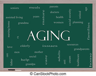 Aging Word Cloud Concept on a Blackboard