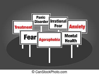 Agoraphobia signs