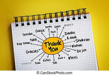 agradecer, mente, diferente, linguagens, mapa, tu