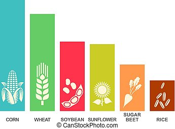agriculture business graph (corn, wheat, sunflower, soybeans, rice, sugar beet)