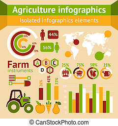 Agriculture farming infographics