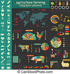 Agriculture, farming infographics.