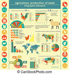 Agriculture infographics - Agriculture, animal husbandry...