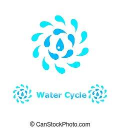 agua, concepto, ilustración, ciclo